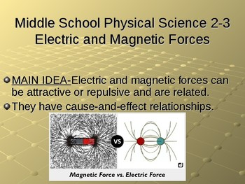 Electric and Magnetic Forces NGSS M.S.-P.S.-2-3