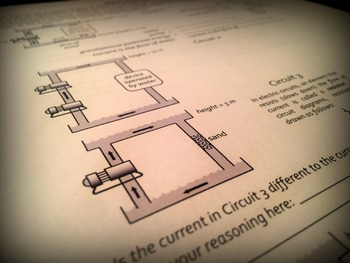 Electric and Water Circuits