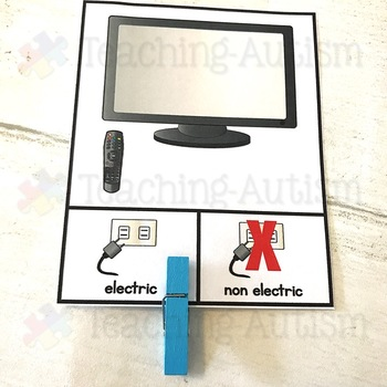 Electric v Non Electric Sorting Categories Task Cards