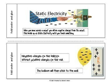 Electrical Charges Activity for Interactive Notebooks