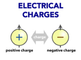 Electrical Charges - Induction, Contact and Friction (Editable)