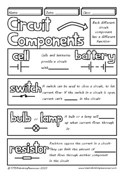 Electrical Circuit Components Middle School Physics Doodle Notes