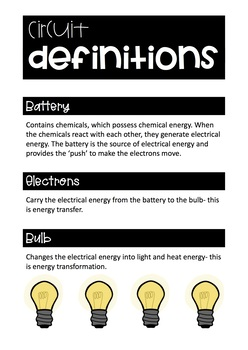 Electrical Circuit Posters