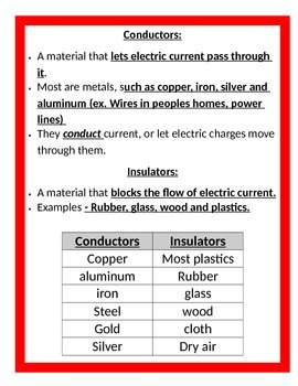 Electrical Circuits, Conductors and Insulators, Electromagnets  BUNDLE