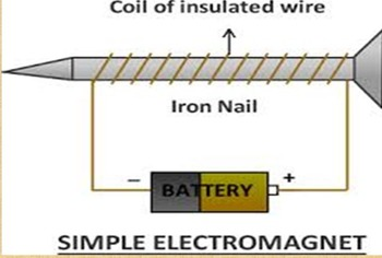 Electrical Circuits-Conductors/Insulators/Electromagnets  POWERPOINT WITH NOTES