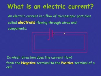 Electrical Circuits Quick Review Presentation/Handout (Physics)