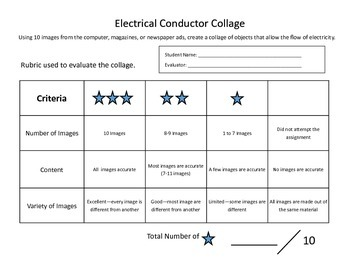 Electrical Conductor Collage