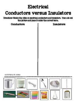 Electrical Conductors vs. Insulators