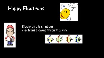 Electrical Current and Voltage - with fun activities