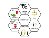 Electrical Energy Foldable