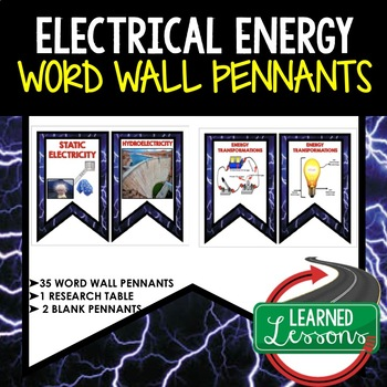 Electrical Energy Word Wall Pennants (Physical Science Word Wall)