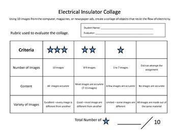 Electrical Insulator Collage Rubric