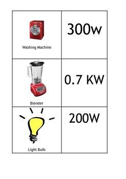 Electrical Power Card Sort (W/KW/MW)