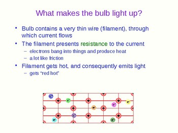 Electrical Properties - Physics Quick Review and Presentation