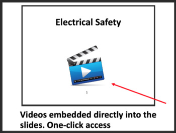 Electrical Safety in the Home -Electricity PowerPoint Lesson, Notes and Activity
