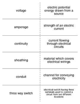 Electrical Wiring Flash Cards for an Agriculture Structures Class