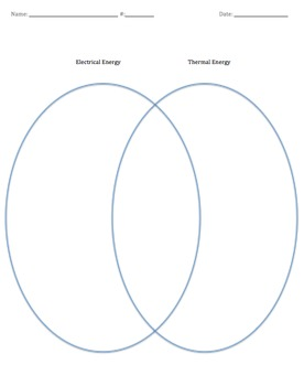 Electrical and Thermal Energy