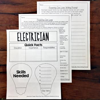 Electrician Career Study - Career of the Week