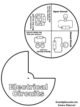 Electrical Circuits Activity | Electricity Activity