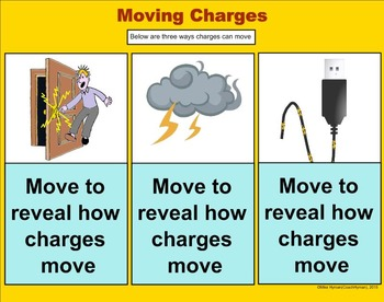 Electricity - A Fourth Grade SMARTBoard Introduction