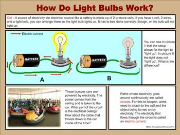 Electricity - A Third Grade PowerPoint Introduction