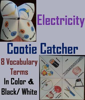 Electricity Activity/ Foldable