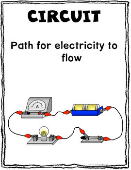 Electricity Anchor Chart Posters