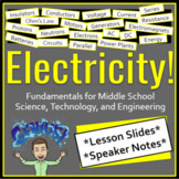 Electricity Basics Lesson Slideshow- Middle School Science
