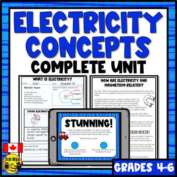 Electricity Lessons- Bundle