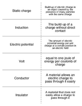 Electricity, Circuits and Electronics Vocab. Flash Cards for Physical Science