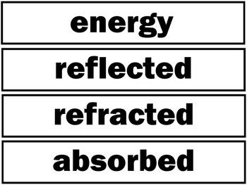 Electricity Pocket Chart Vocabulary (EDITABLE)