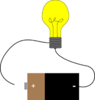 Electricity Conversion to Light, Heat and Sound Lesson Plan