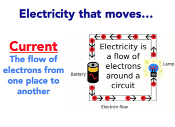 Electricity (Editable)