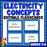 Electricity Flashcards- Editable