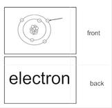 Electricity Flashcard Activity
