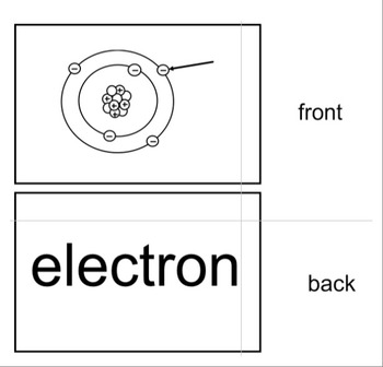 Electricity Flashcard Activity