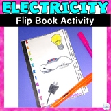 Static and Current Electricity Review Activity and Study Guide