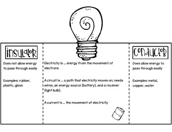Electricity Foldable and Lab for Interactive Science Notebooks