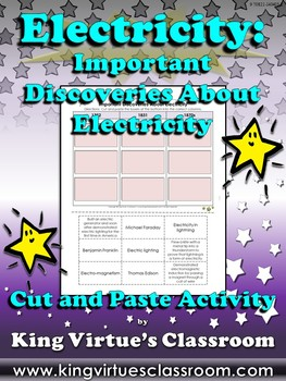 Electricity: Important Discoveries About Electricity Cut and Paste Activity