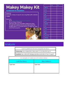 Electricity Interactive Notebook Google Slides