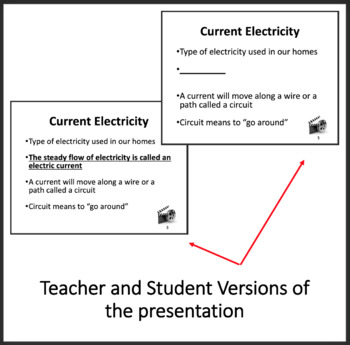 Electricity and Current - Google Slides and PowerPoint