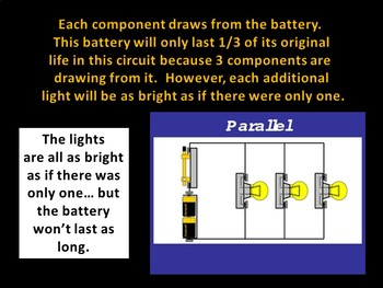 Electricity: Introduction to Simple and Series Circuits (Animated)