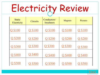 Electricity and Magnetism Review Game {Freebie}