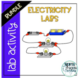 Electricity Lab Bundle
