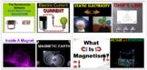 Electricity&Magnetism  BUNDLE (300 slides! 8 powerpoints!)