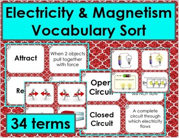 Electricity & Magnetism Vocabulary Sort w/ 34 Terms, Defin