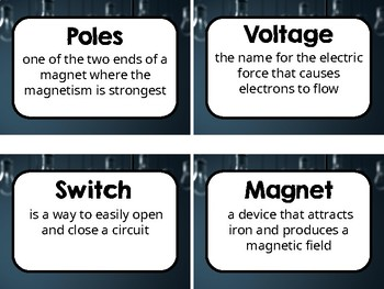Electricity & Magnetism Word Wall