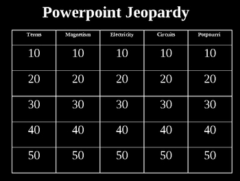 Electricity, Magnetism and Circuits Jeopardy Power Point for 5th Grade