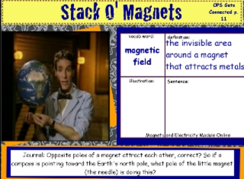 Electricity, Magnets, and Motors Flip Chart 2 Grade 4
