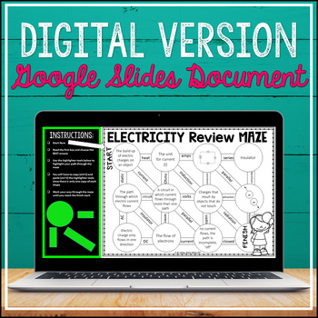 Electricity Review Maze (Worksheet)